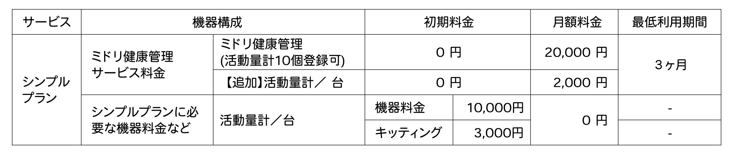 スマートフォン編